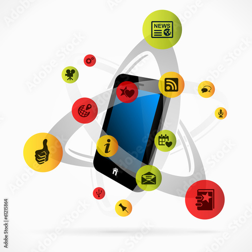 Social media mobile applications