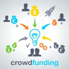 crowdfunding 1