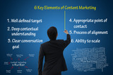 6 keys elements of content marketing for business strategy