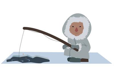 eskimo fisher vector