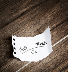 Job x Family written on the paper on a wood background