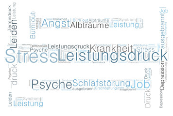 Burn out word cloud