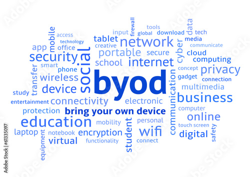 BYOD Bring Your Own Device Word Cloud Blue