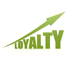 Loyalty green arrow