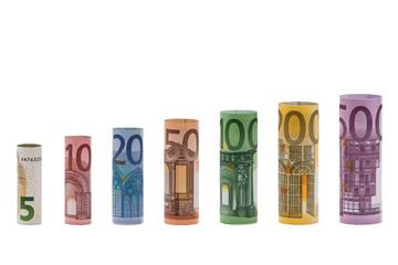 wykres z euro