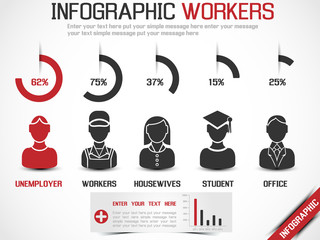 INFOGRAPHIC WORKERS RED