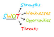 Swot analysis business strategy management.