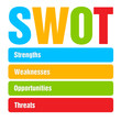 Swot analysis business strategy management for everybody.