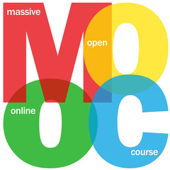 """MOOC"" Letter Collage (massive online open course e-learning)"