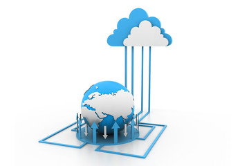 cloud internet network