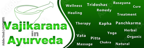 Vajikarana In Ayurveda Green Keywords Banner