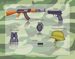 Standart Weapon Of Military/Army