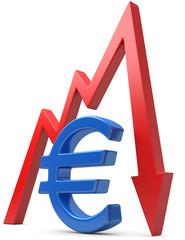 Euro Wertverlust
