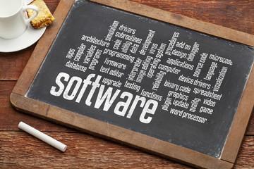 software word cloud on blackboard