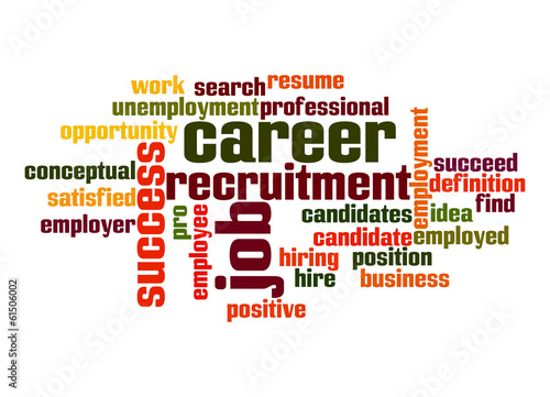 Career Word Cloud