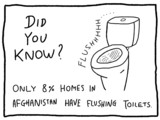 Sanitation fact - fun trivia