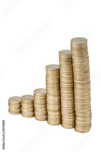 Turkish coins in isolated white background