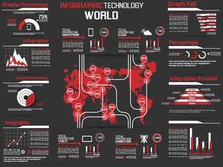 INFOGRAPHIC COLLECTION ELEMENT TECHNOLOGY WORLD RED