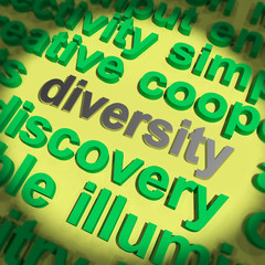 Diversity Word Means Cultural And Ethnic Differences