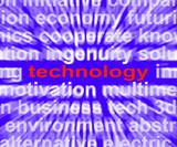 Technology Means Technological Developments Advances And Evoluti