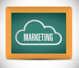 marketing cloud sign on a blackboard. illustration