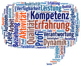 Word Cloud Kompetenz