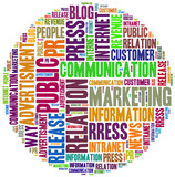 Word Cloud Public Relation