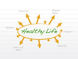 healthy life model illustration design