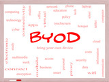 BYOD Word Cloud Concept on a Whiteboard