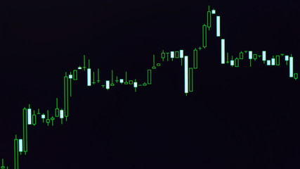 Japanese Candlestick Chart, Timelapse