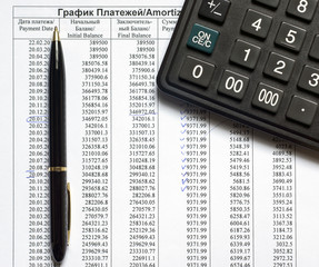 Schedule of payments on the credit and calculator