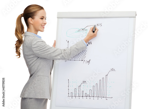 smiling businesswoman standing next to flipboard