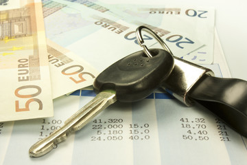 maintenance costs of a car