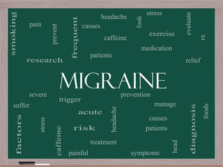 Migraine Word Cloud Concept on a Blackboard