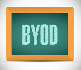 byod message illustration design