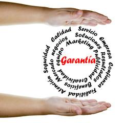 Garantía y conceptos de la empresa actual en acción