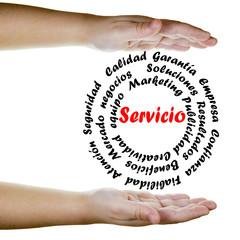 Servicio y conceptos de la empresa en acción actual