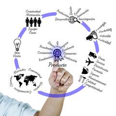 Conceptos sobre funcionamiento de la empresa en acción