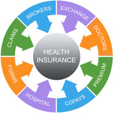 Health Insurance Word Circles Concept
