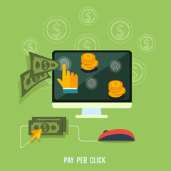 Pay per click internet advertising model when the ad is clicked