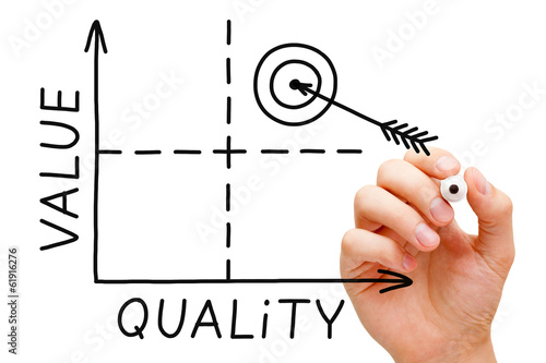 Value Quality Graph