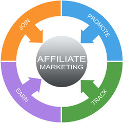 Affiliate Marketing Word Circles Concept