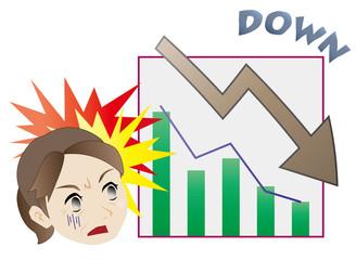 価格崩落に驚く中年女性