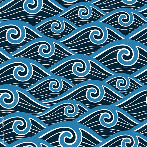 swirly wave pattern