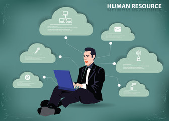 Cloud computing,human resource