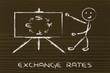 blackboard & currency exchange rates: euro, dollar, yen, pound