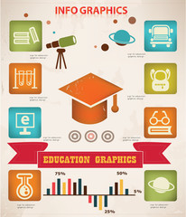 Education info graphics design
