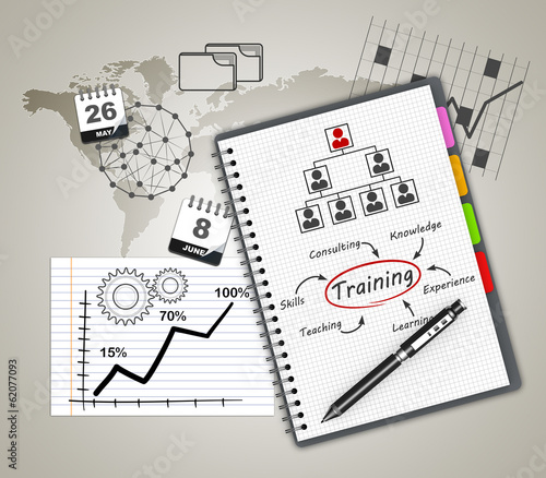 Notepad training concept