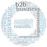 b2b business word cloud
