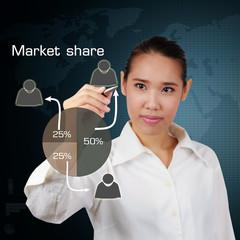 Business women writing market share concept on virtual screen.